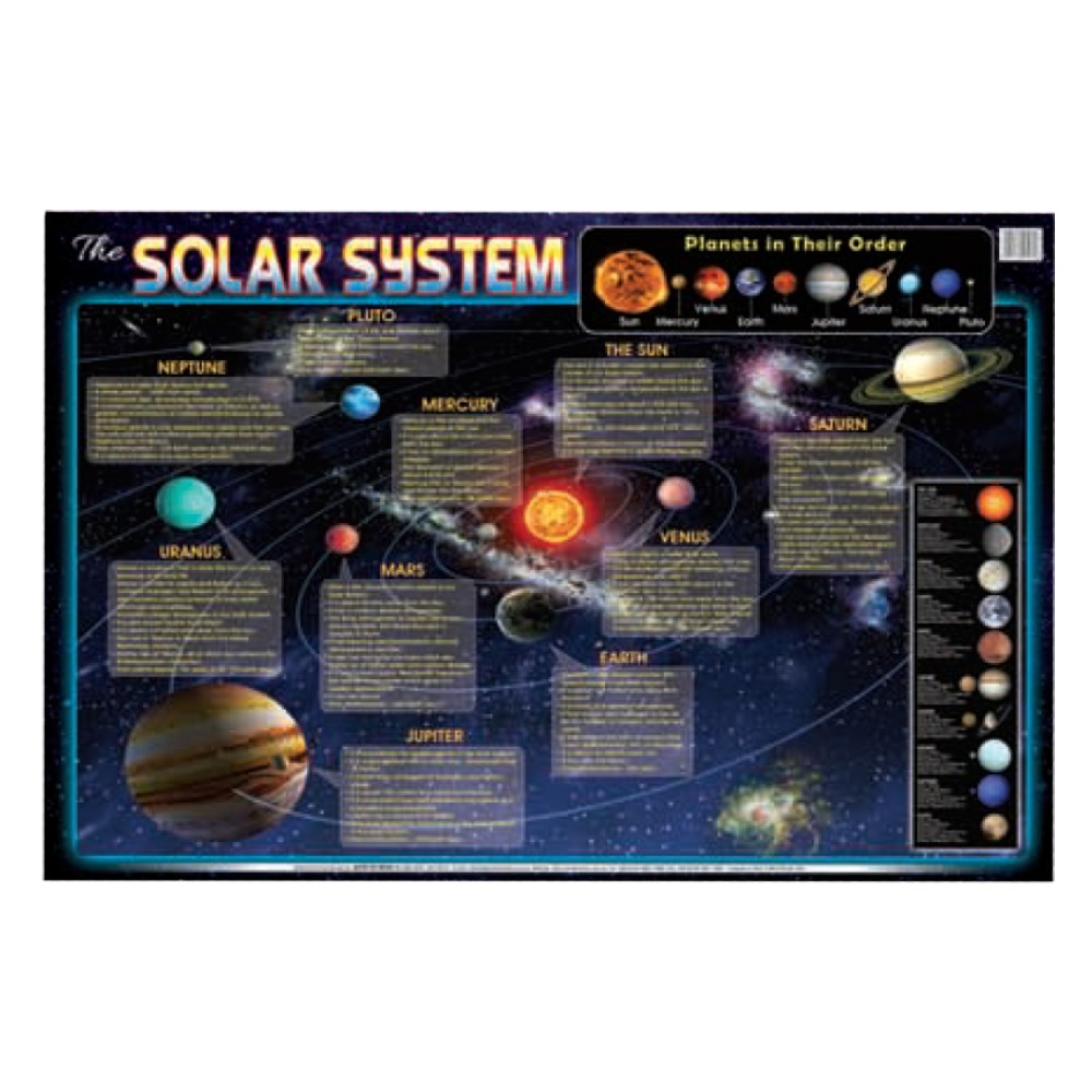 Educational Chart Solar System (MM12306)
